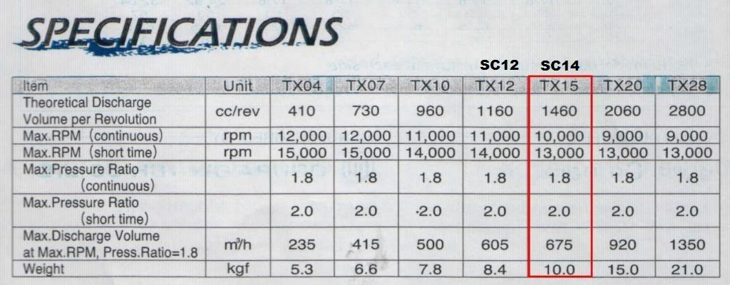 tx15superchargerspecs_zps8d83f2c2.jpg.33